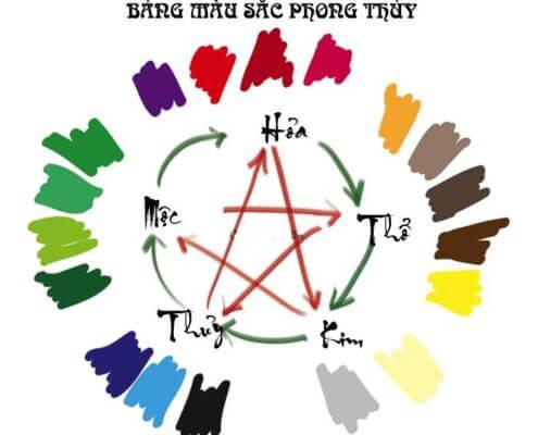màu sắc phong thủy các mã màu sơn dewpon